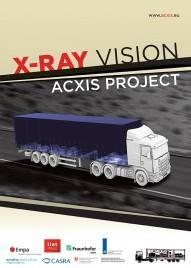 ACXIS Project